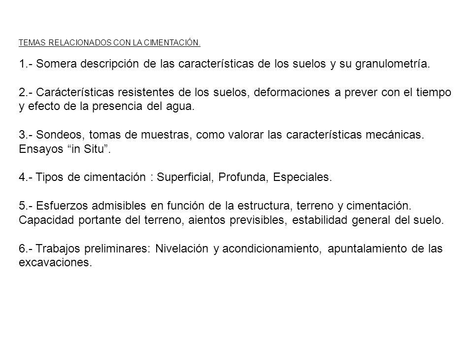 4.- Tipos de cimentación : Superficial, Profunda, Especiales.