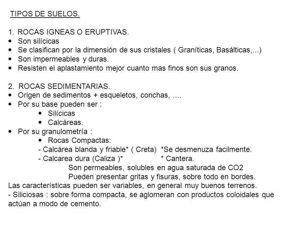 TIPOS DE SUELOS. 1. ROCAS IGNEAS O ERUPTIVAS. · Son silícicas.