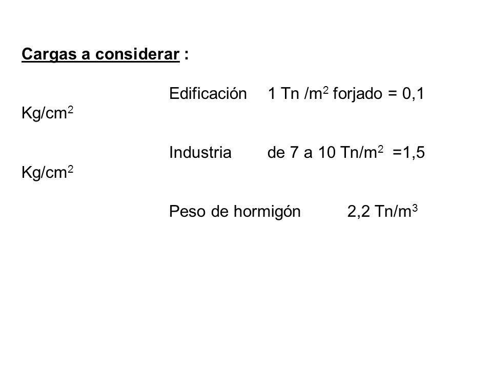 Cargas a considerar : Edificación 1 Tn /m2 forjado = 0,1 Kg/cm2. Industria de 7 a 10 Tn/m2 =1,5 Kg/cm2.