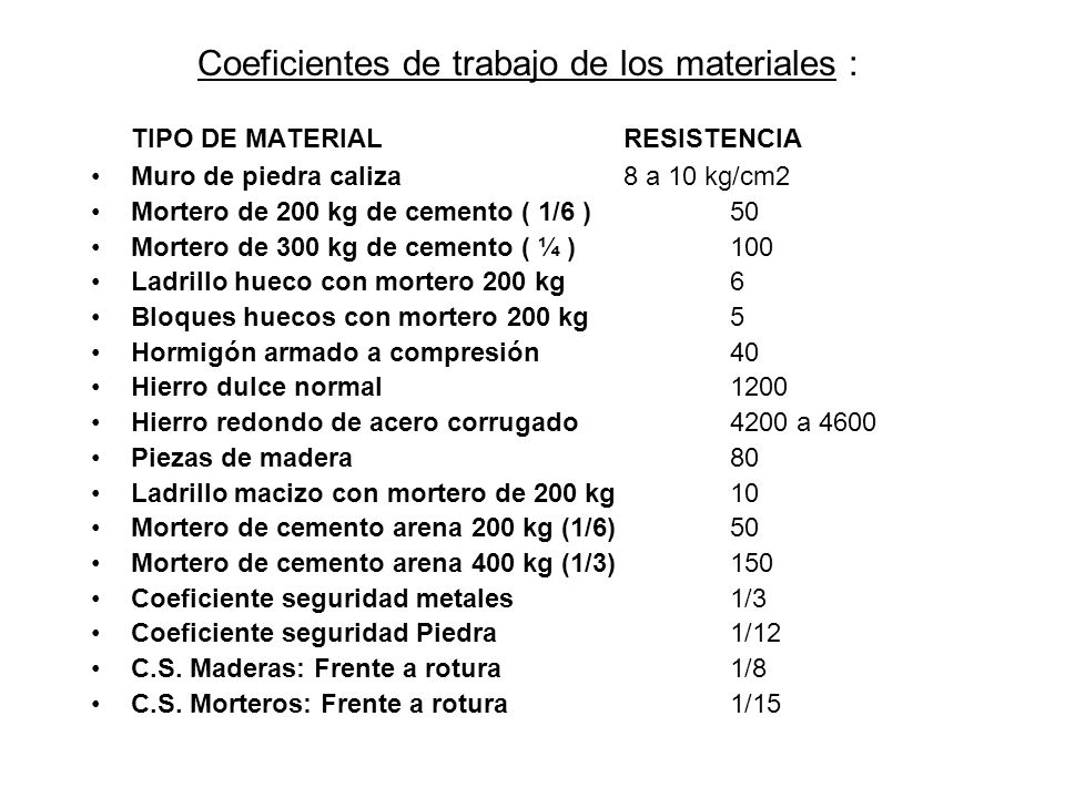 Coeficientes de trabajo de los materiales :