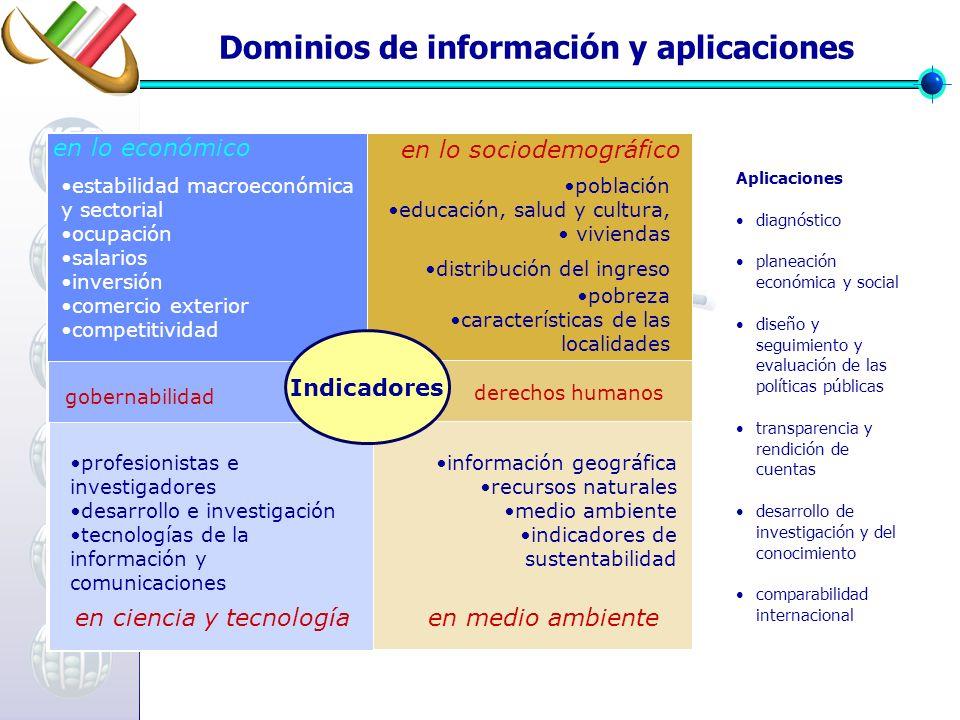 Dominios de información y aplicaciones