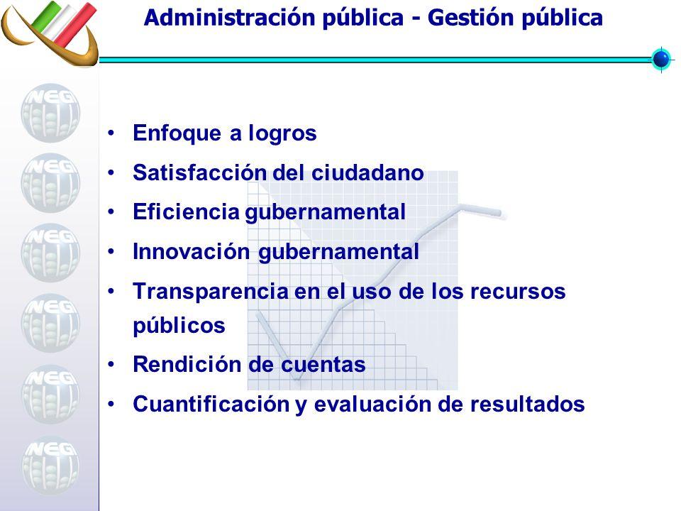 Administración pública - Gestión pública