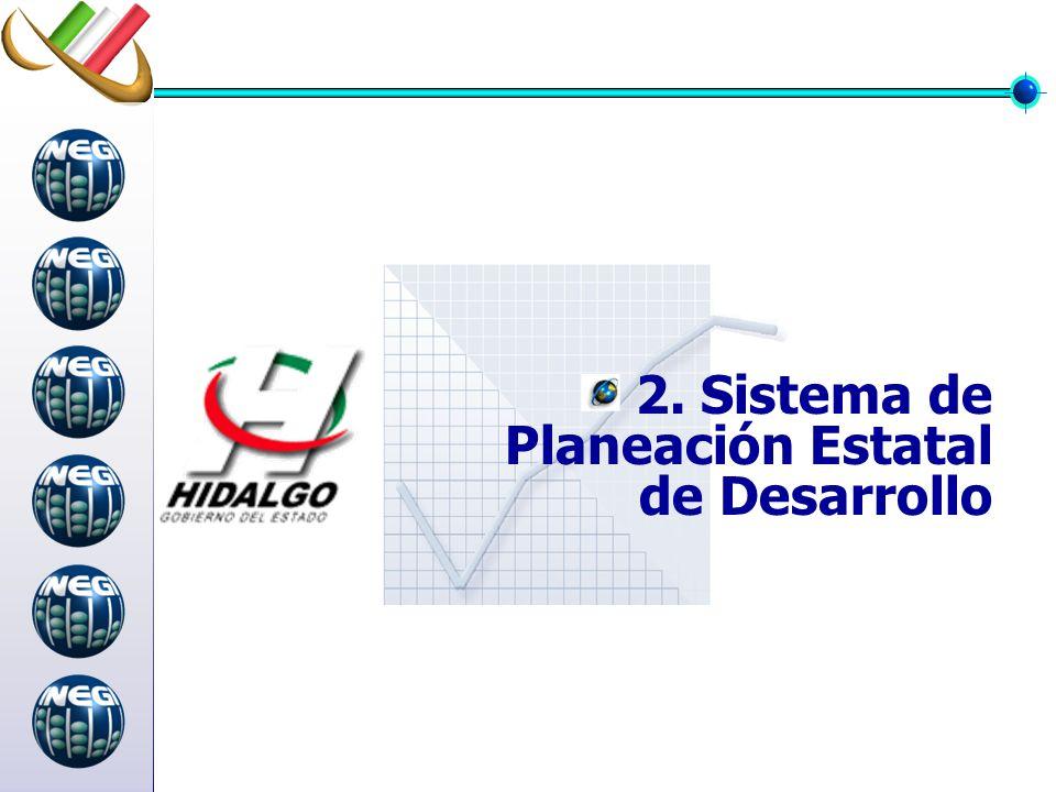 2. Sistema de Planeación Estatal de Desarrollo