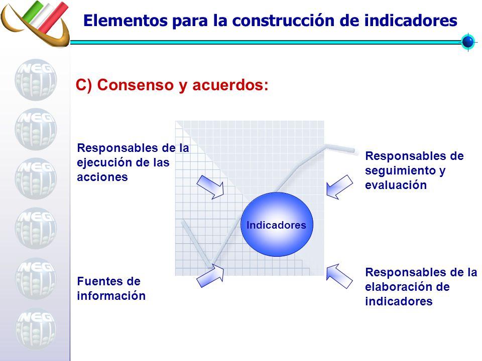 Elementos para la construcción de indicadores