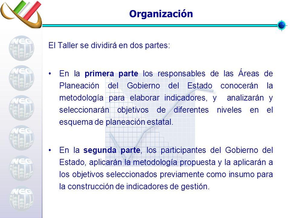 Organización El Taller se dividirá en dos partes: