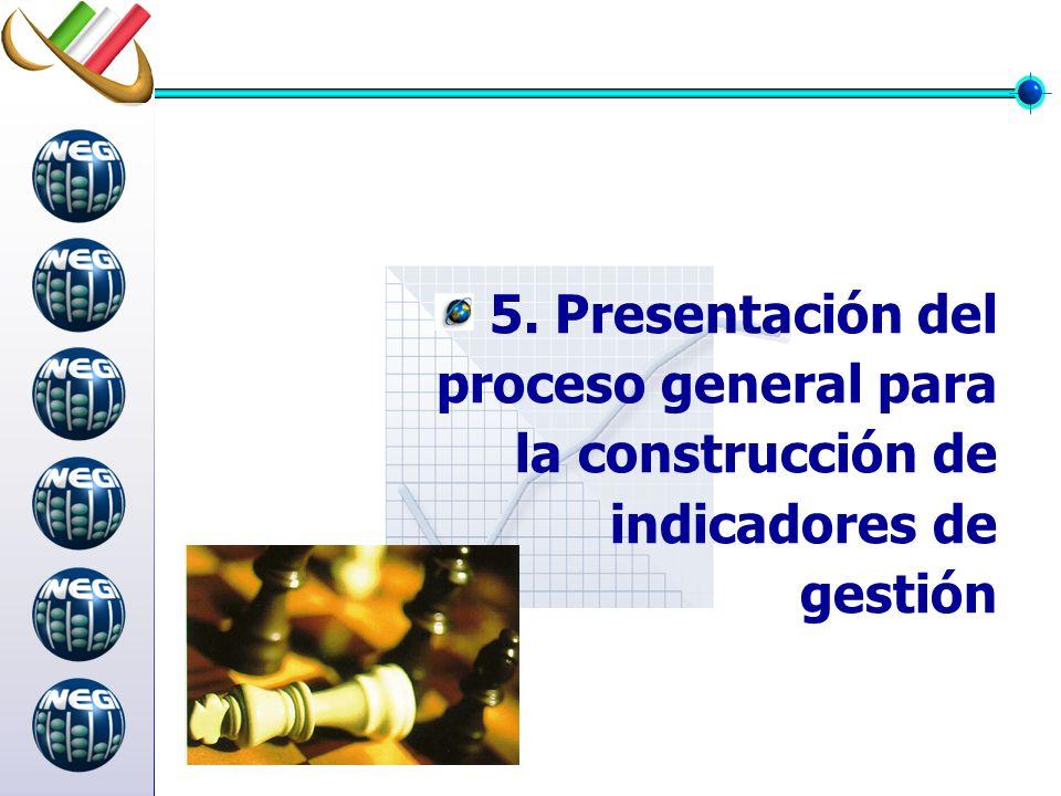 5. Presentación del proceso general para la construcción de indicadores de gestión