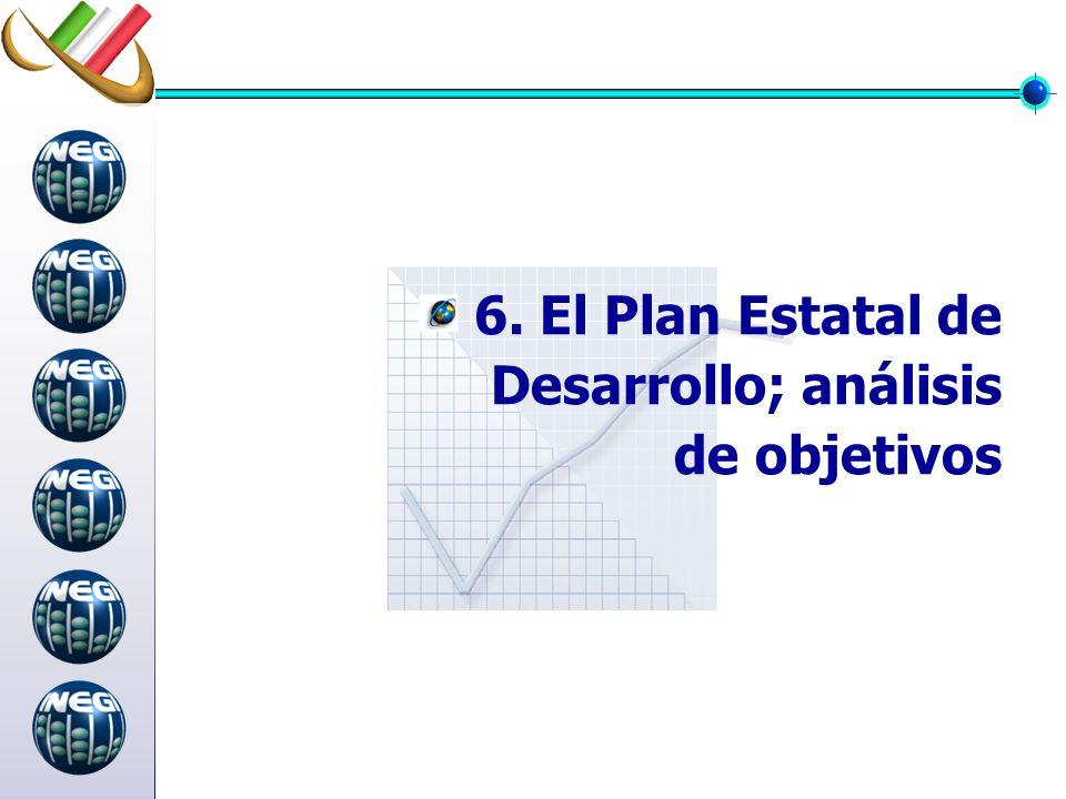 6. El Plan Estatal de Desarrollo; análisis de objetivos