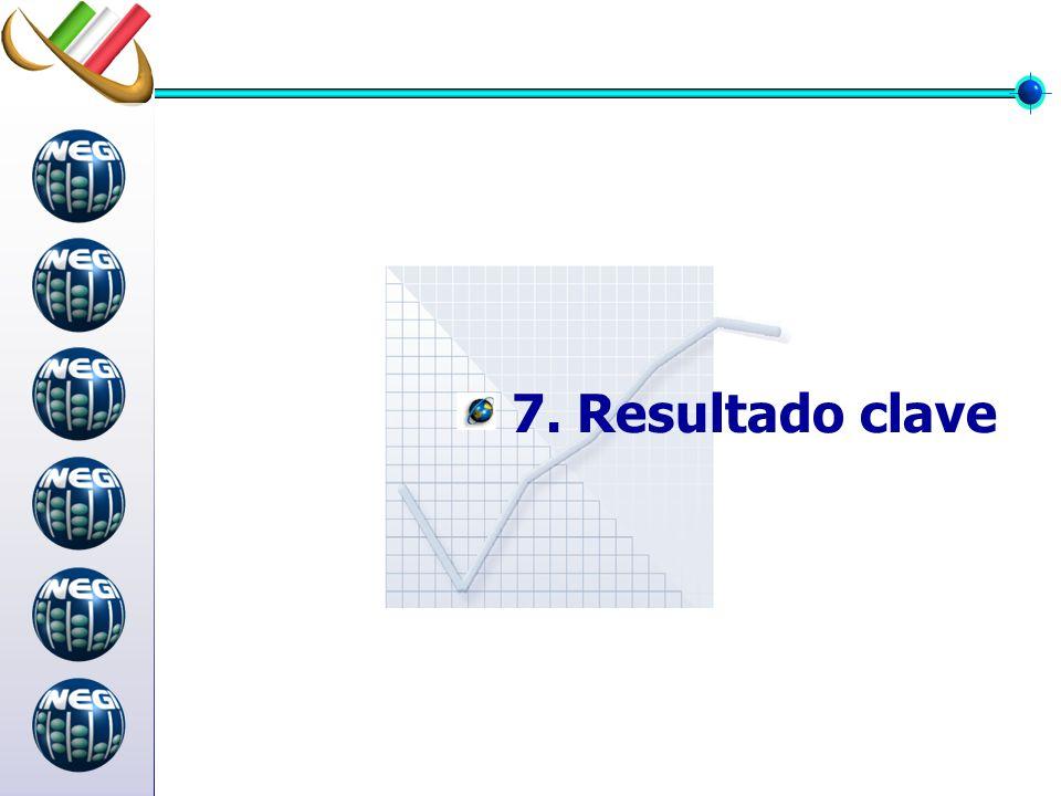 7. Resultado clave