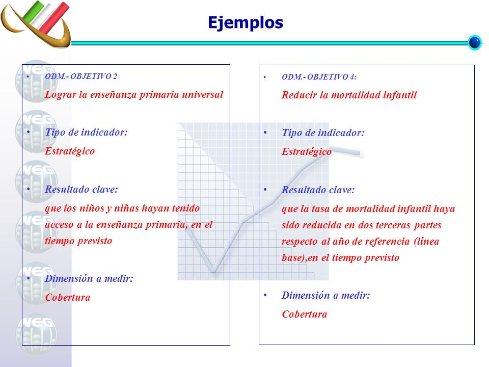 Ejemplos Lograr la enseñanza primaria universal
