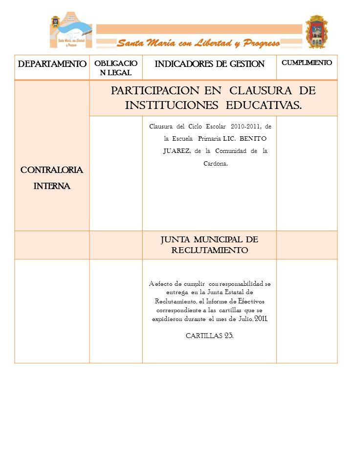 PARTICIPACION EN CLAUSURA DE INSTITUCIONES EDUCATIVAS.
