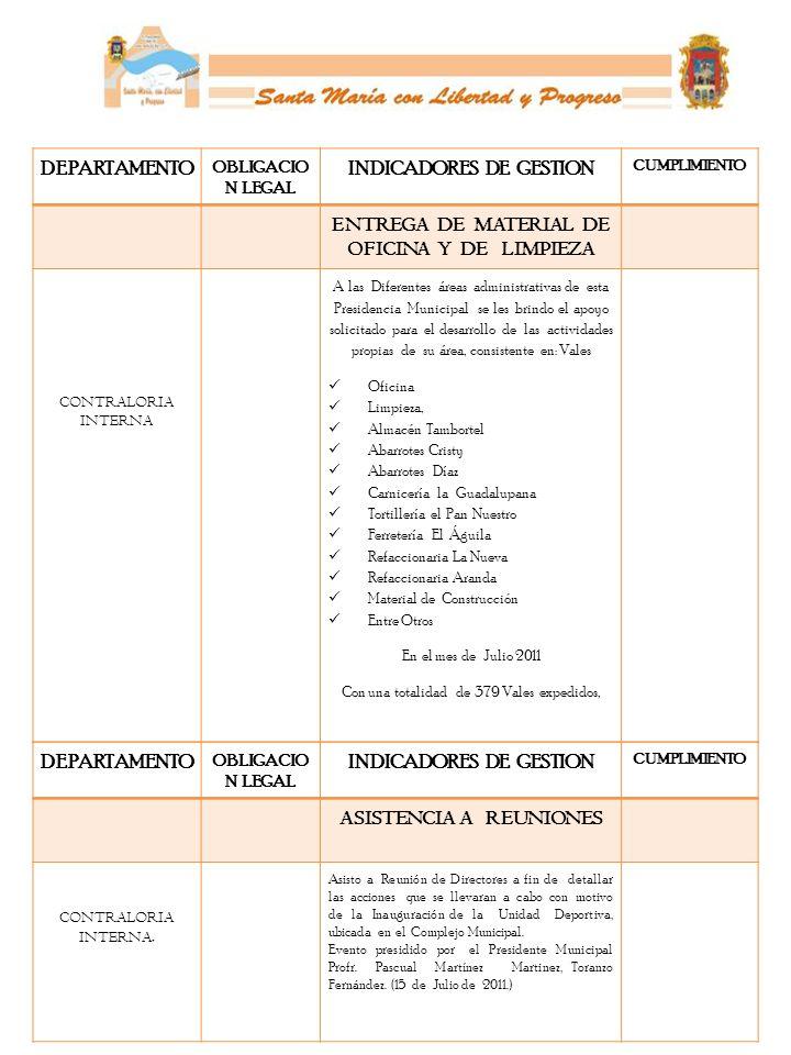 INDICADORES DE GESTION ENTREGA DE MATERIAL DE OFICINA Y DE LIMPIEZA