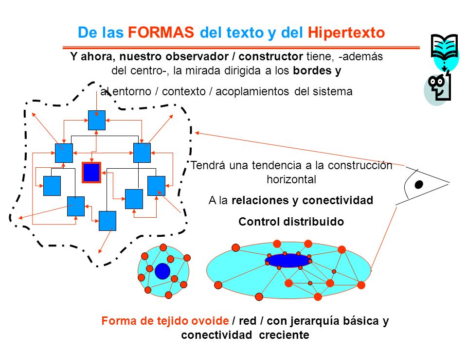 De las FORMAS del texto y del Hipertexto