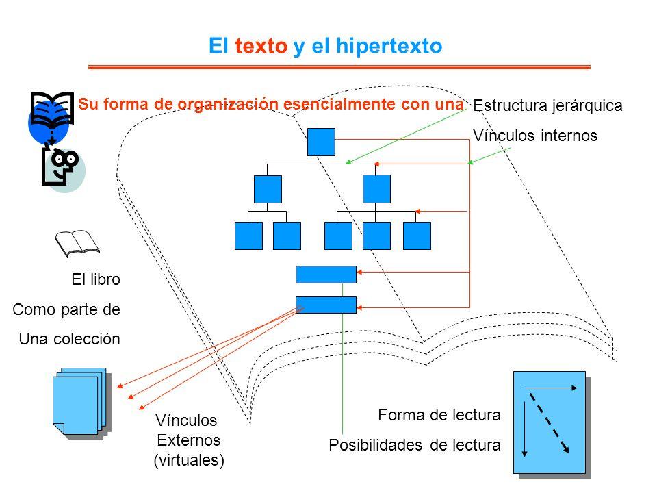 El texto y el hipertexto