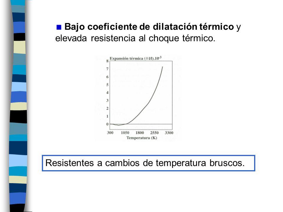 Bajo coeficiente de dilatación térmico y elevada resistencia al choque térmico.