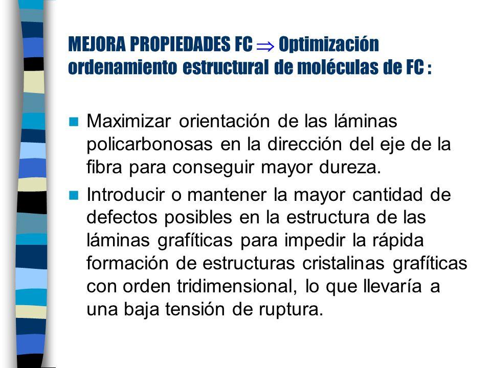 MEJORA PROPIEDADES FC  Optimización ordenamiento estructural de moléculas de FC :