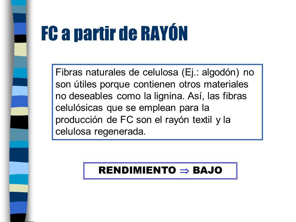 FC a partir de RAYÓN