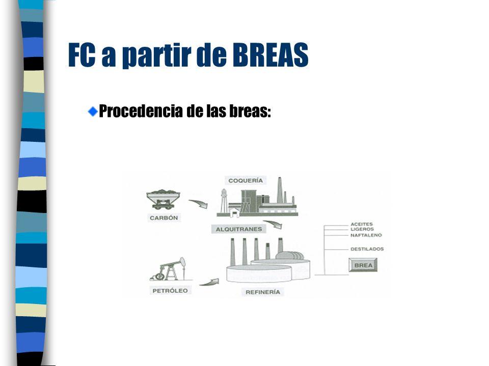 FC a partir de BREAS Procedencia de las breas: