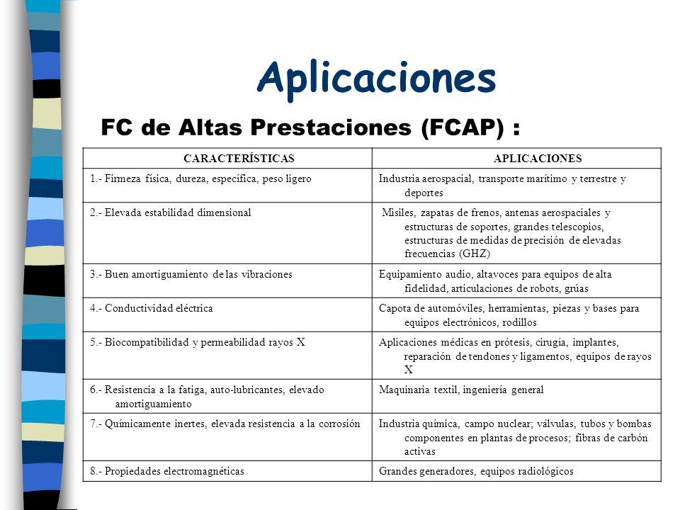 Aplicaciones FC de Altas Prestaciones (FCAP) : CARACTERÍSTICAS