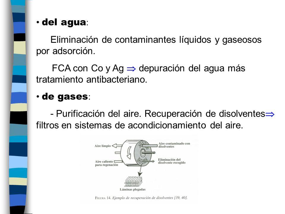 del agua: Eliminación de contaminantes líquidos y gaseosos por adsorción. FCA con Co y Ag  depuración del agua más tratamiento antibacteriano.