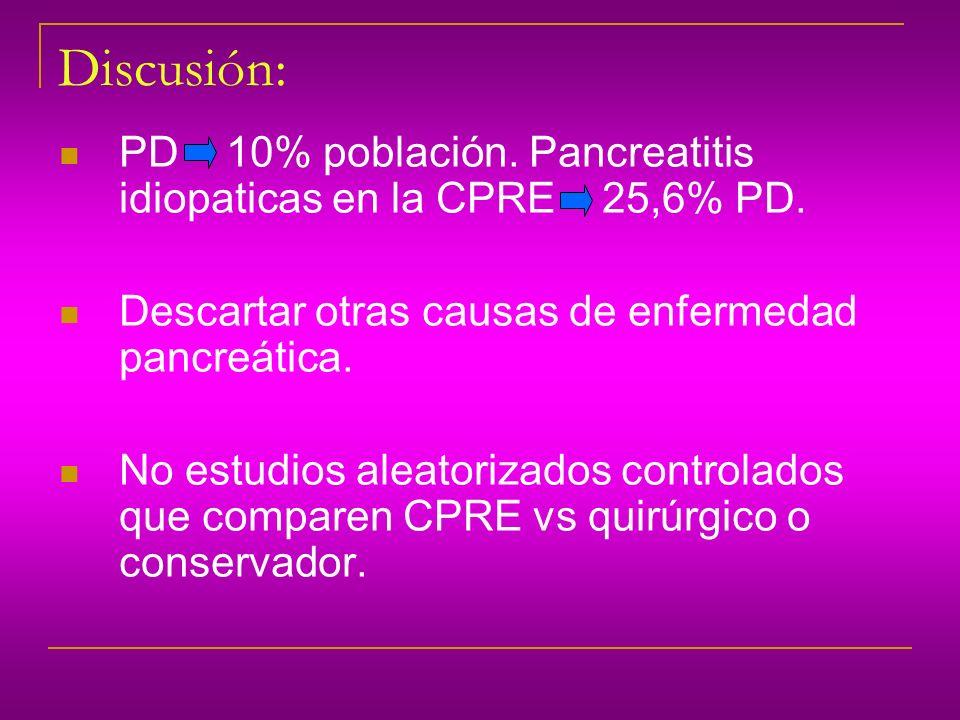 Discusión: PD 10% población. Pancreatitis idiopaticas en la CPRE 25,6% PD. Descartar otras causas de enfermedad pancreática.
