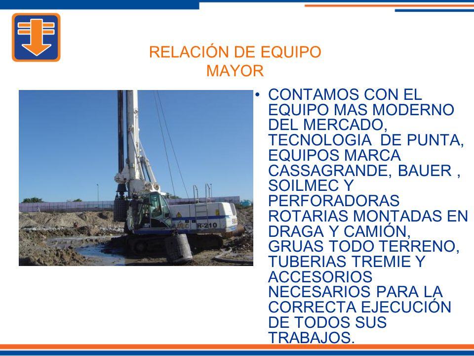 RELACIÓN DE EQUIPO MAYOR