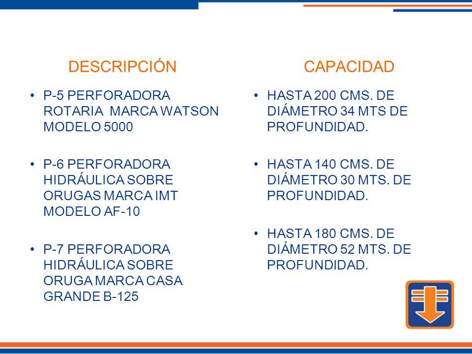 DESCRIPCIÓN CAPACIDAD P-5 PERFORADORA ROTARIA MARCA WATSON MODELO 5000