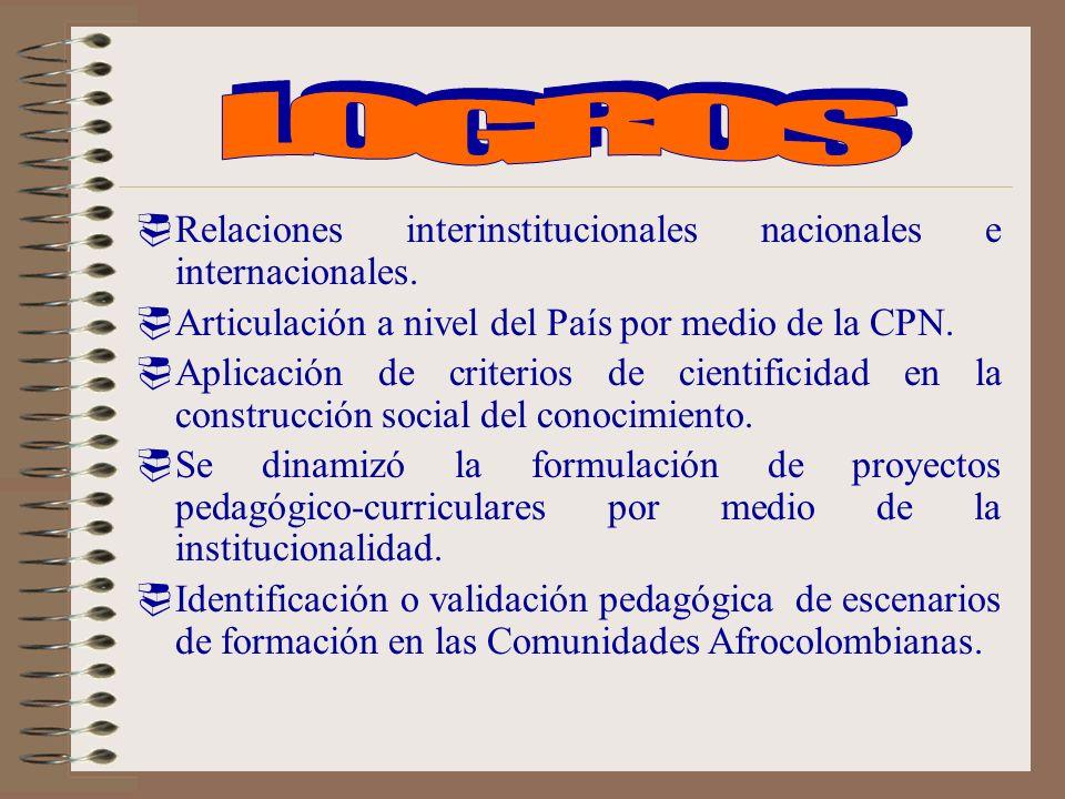 LOGROS Relaciones interinstitucionales nacionales e internacionales.