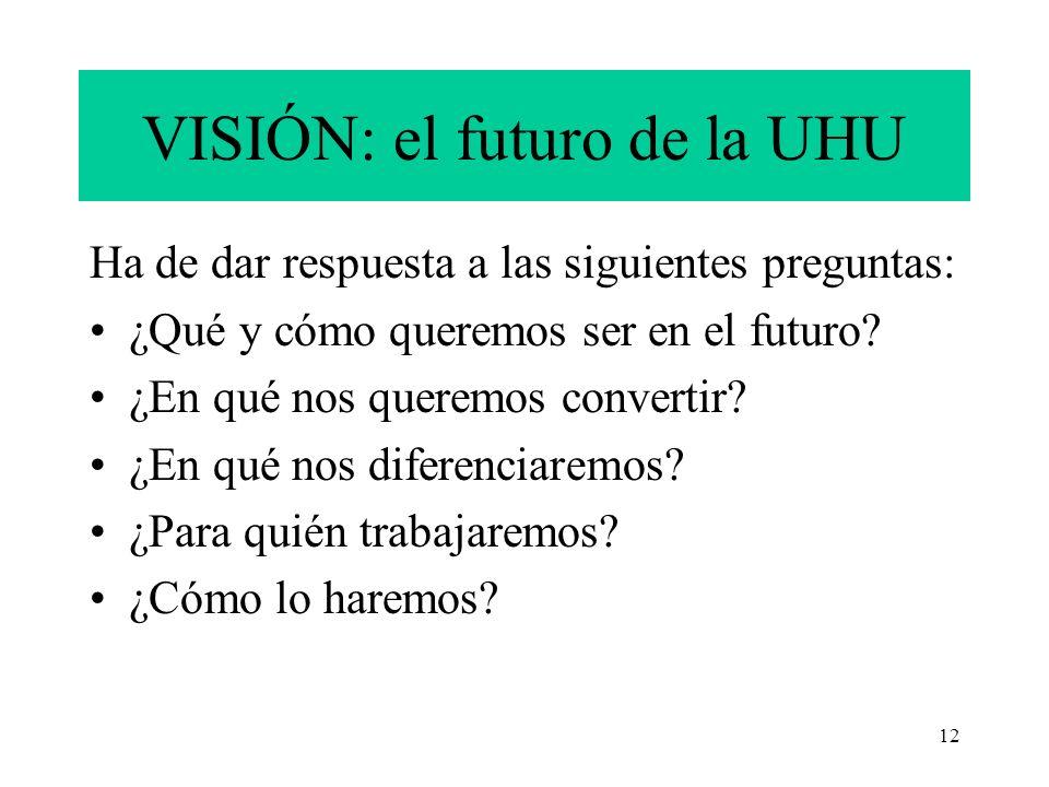 VISIÓN: el futuro de la UHU