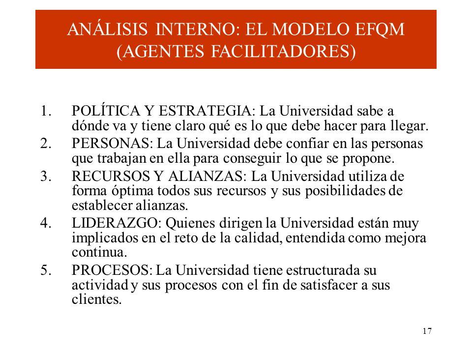 ANÁLISIS INTERNO: EL MODELO EFQM (AGENTES FACILITADORES)