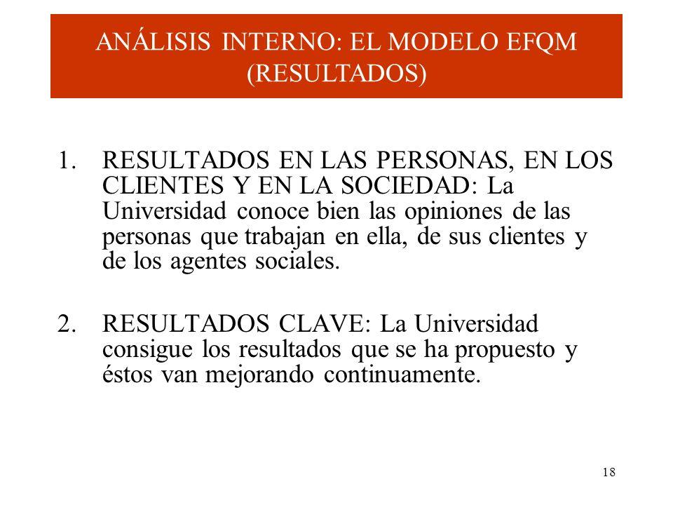 ANÁLISIS INTERNO: EL MODELO EFQM (RESULTADOS)