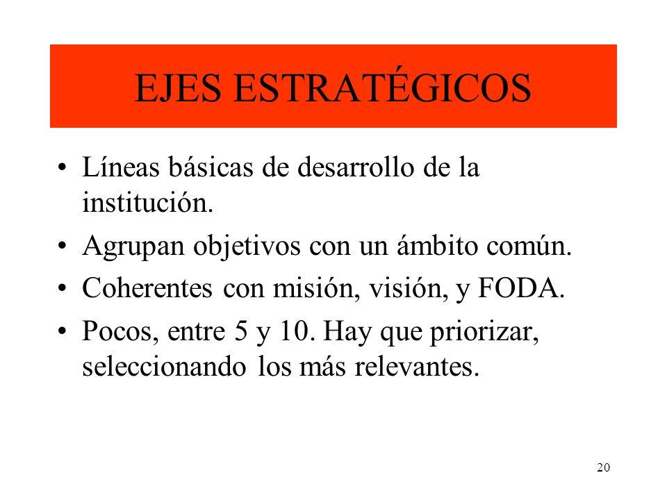 EJES ESTRATÉGICOS Líneas básicas de desarrollo de la institución.