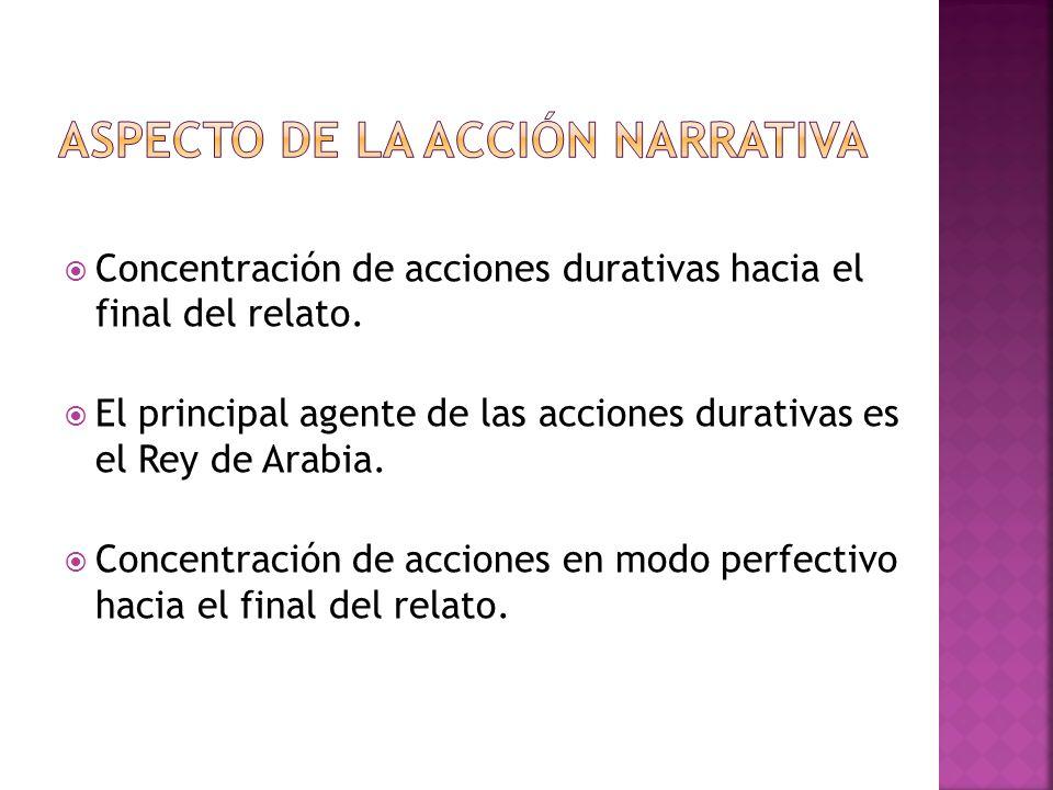 Aspecto de la acción narrativa