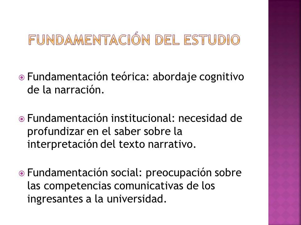 Fundamentación del estudio