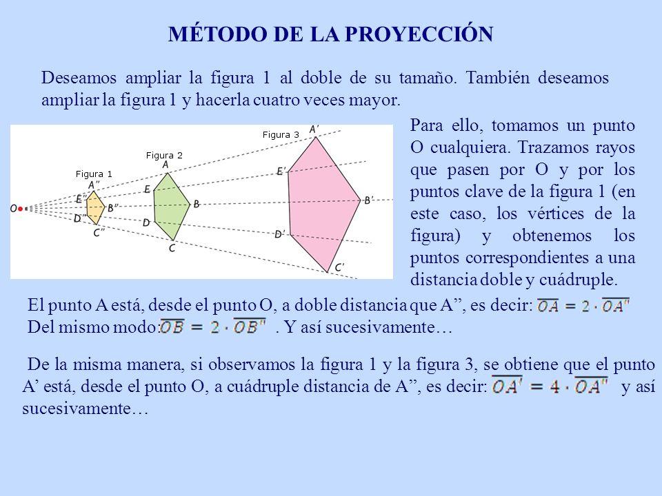 MÉTODO DE LA PROYECCIÓN