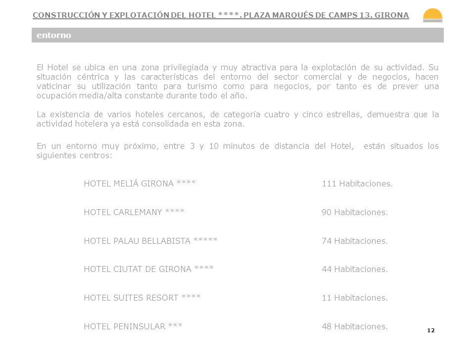 HOTEL MELIÁ GIRONA **** 111 Habitaciones.