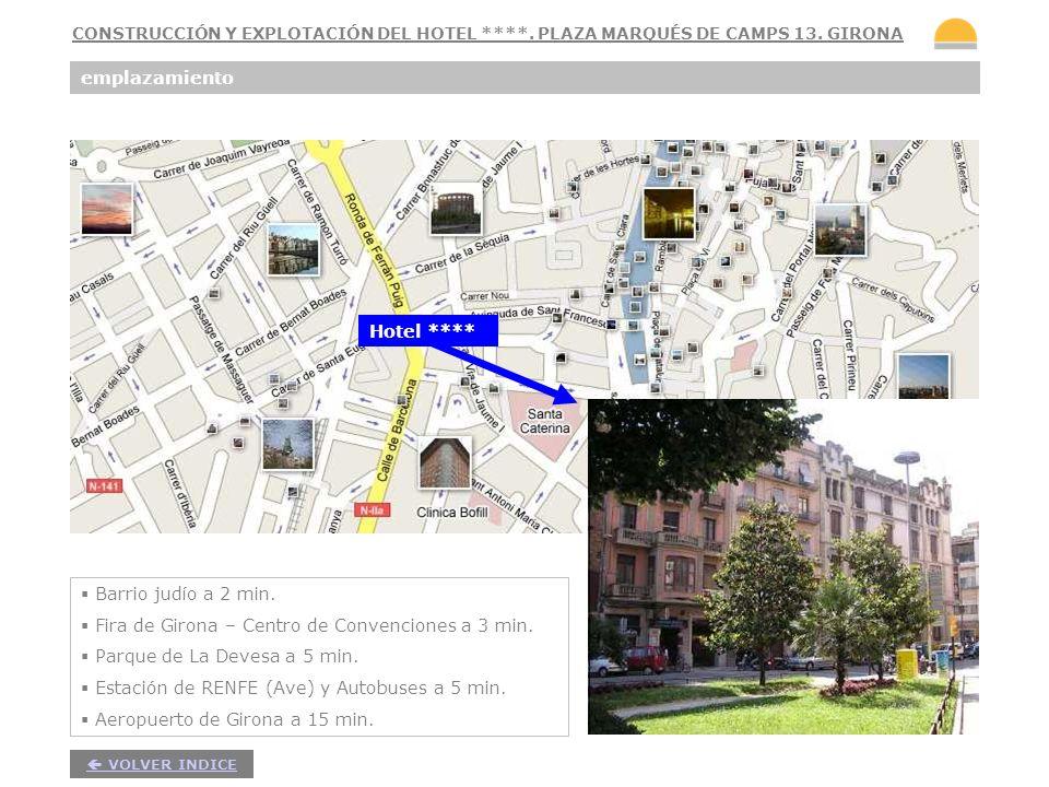 Fira de Girona – Centro de Convenciones a 3 min.