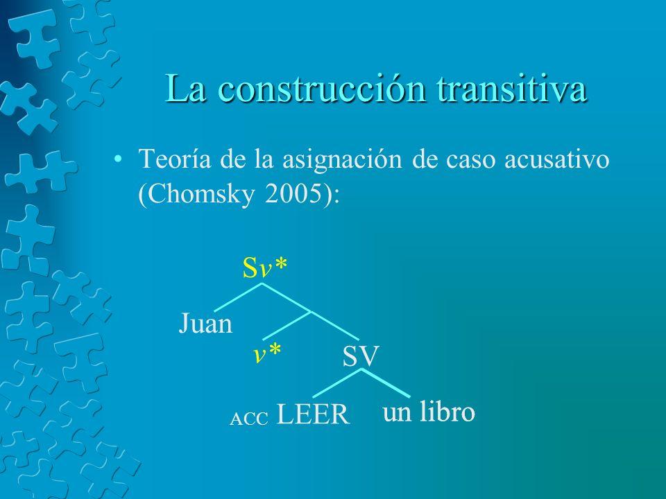 La construcción transitiva