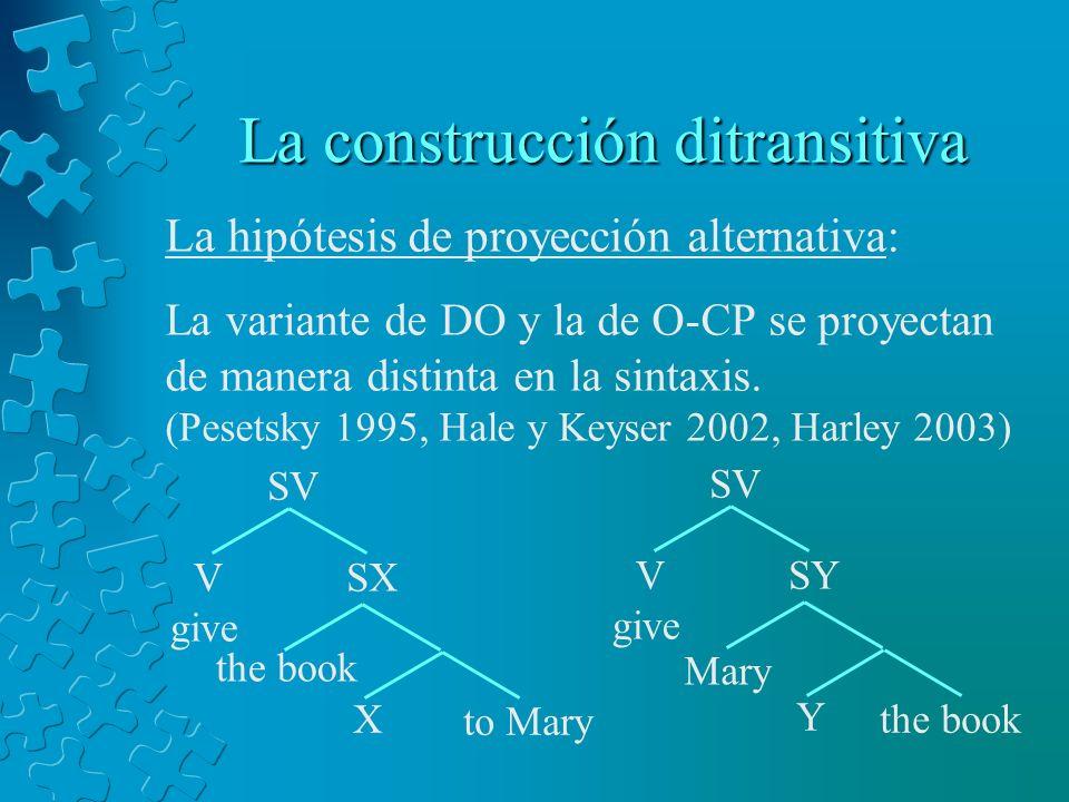 La construcción ditransitiva