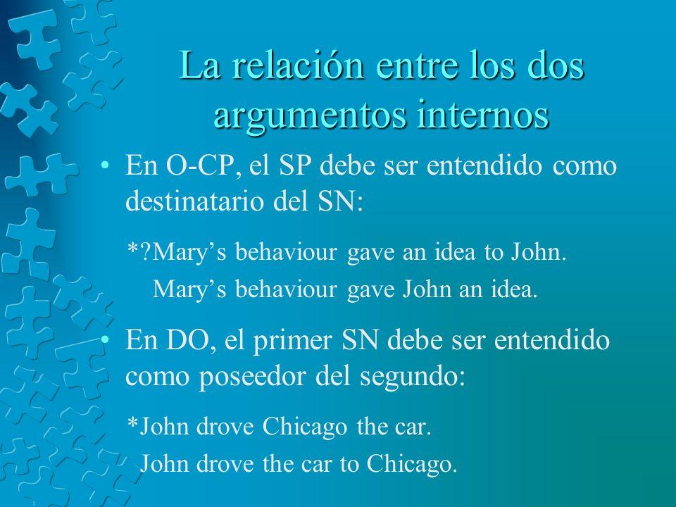 La relación entre los dos argumentos internos