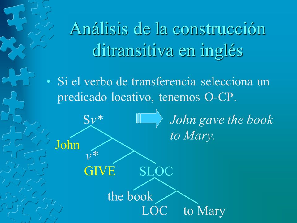 Análisis de la construcción ditransitiva en inglés