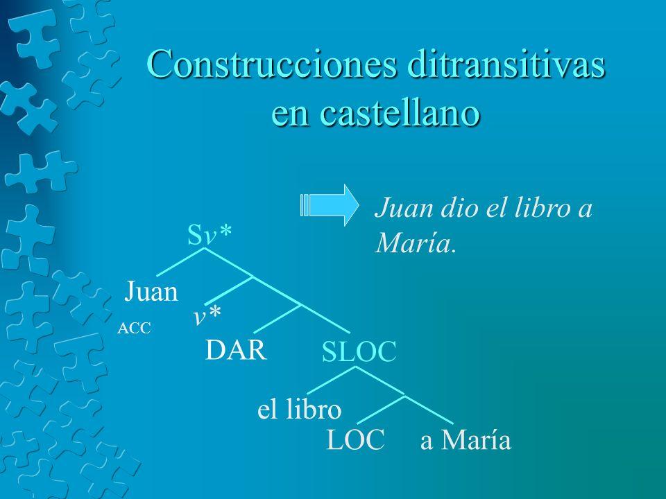 Construcciones ditransitivas en castellano
