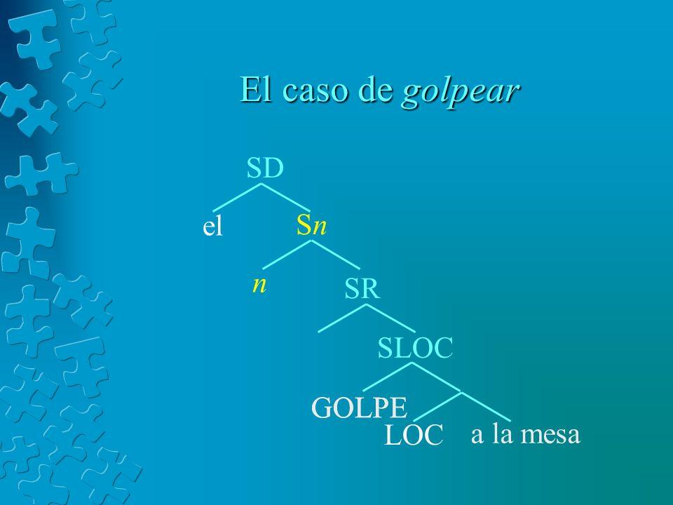El caso de golpear SD el Sn n SR SLOC GOLPE GOLPE LOC a la mesa