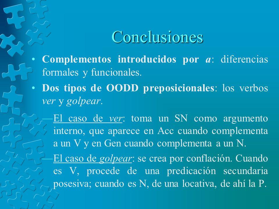 Conclusiones Complementos introducidos por a: diferencias formales y funcionales. Dos tipos de OODD preposicionales: los verbos ver y golpear.