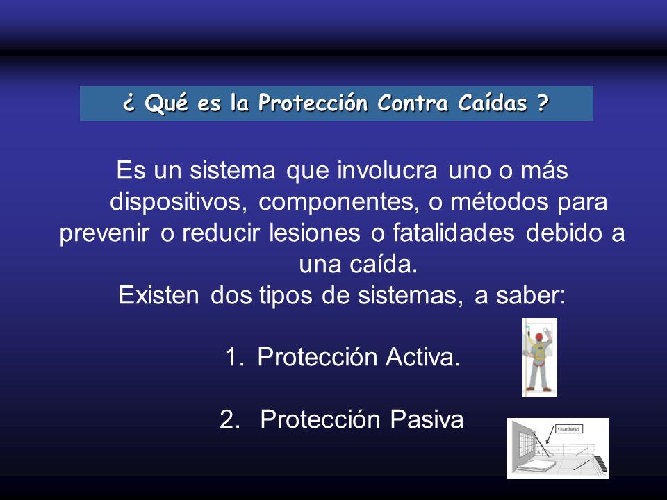 ¿ Qué es la Protección Contra Caídas