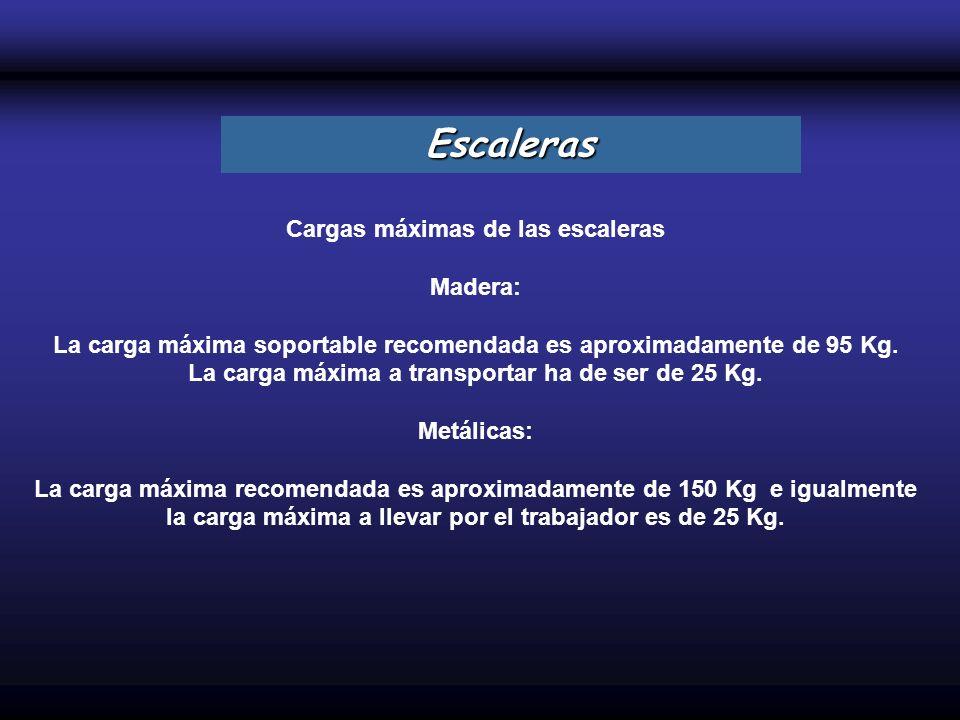 Escaleras Cargas máximas de las escaleras Madera: