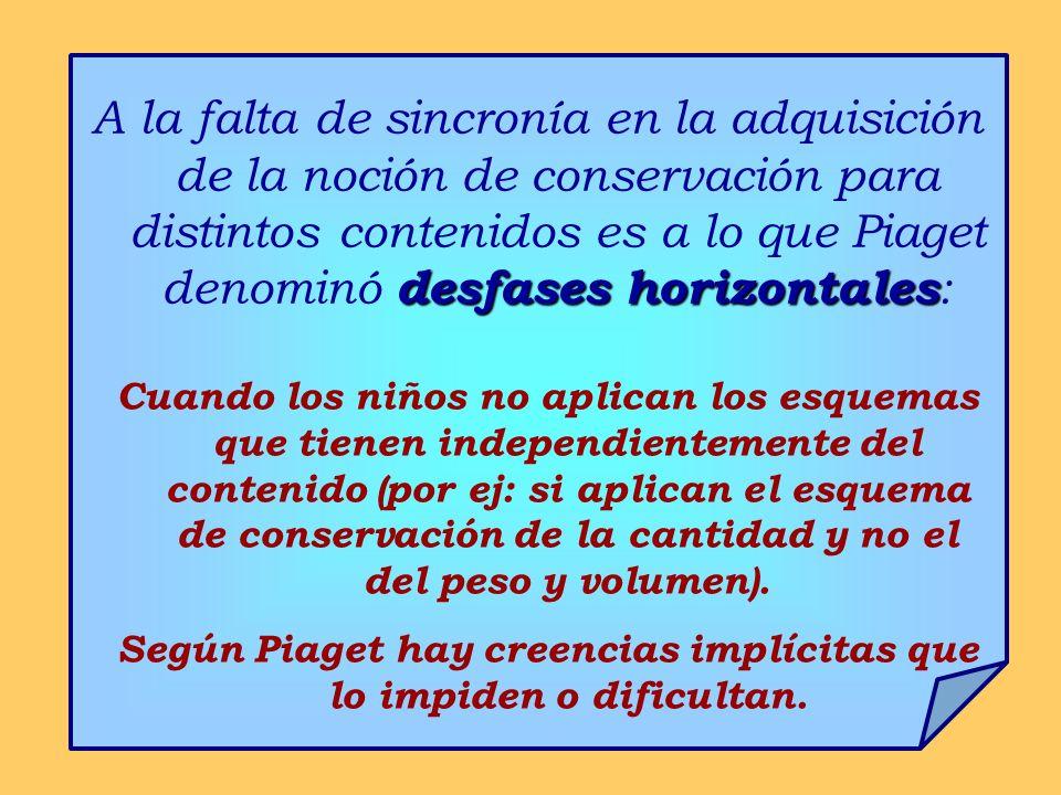 Según Piaget hay creencias implícitas que lo impiden o dificultan.