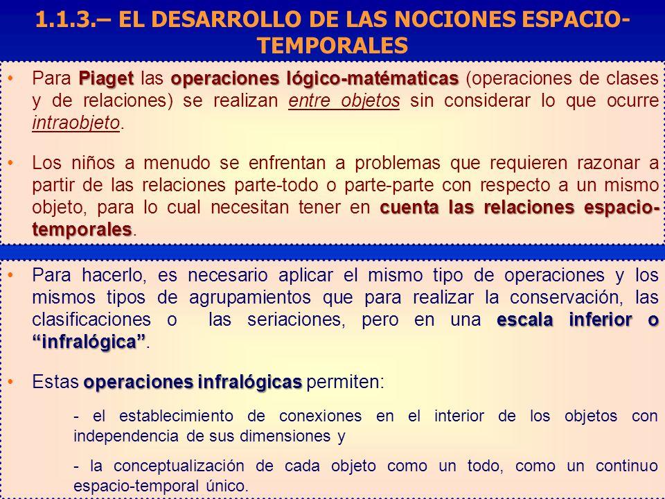1.1.3.– EL DESARROLLO DE LAS NOCIONES ESPACIO-TEMPORALES