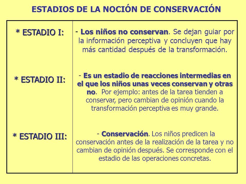 ESTADIOS DE LA NOCIÓN DE CONSERVACIÓN