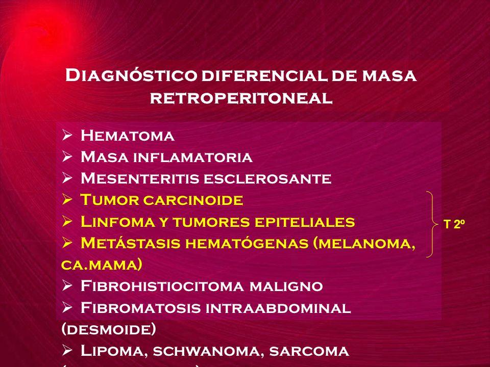 Diagnóstico diferencial de masa retroperitoneal