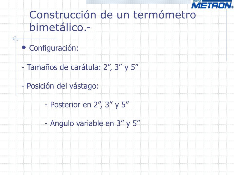 Construcción de un termómetro bimetálico.-